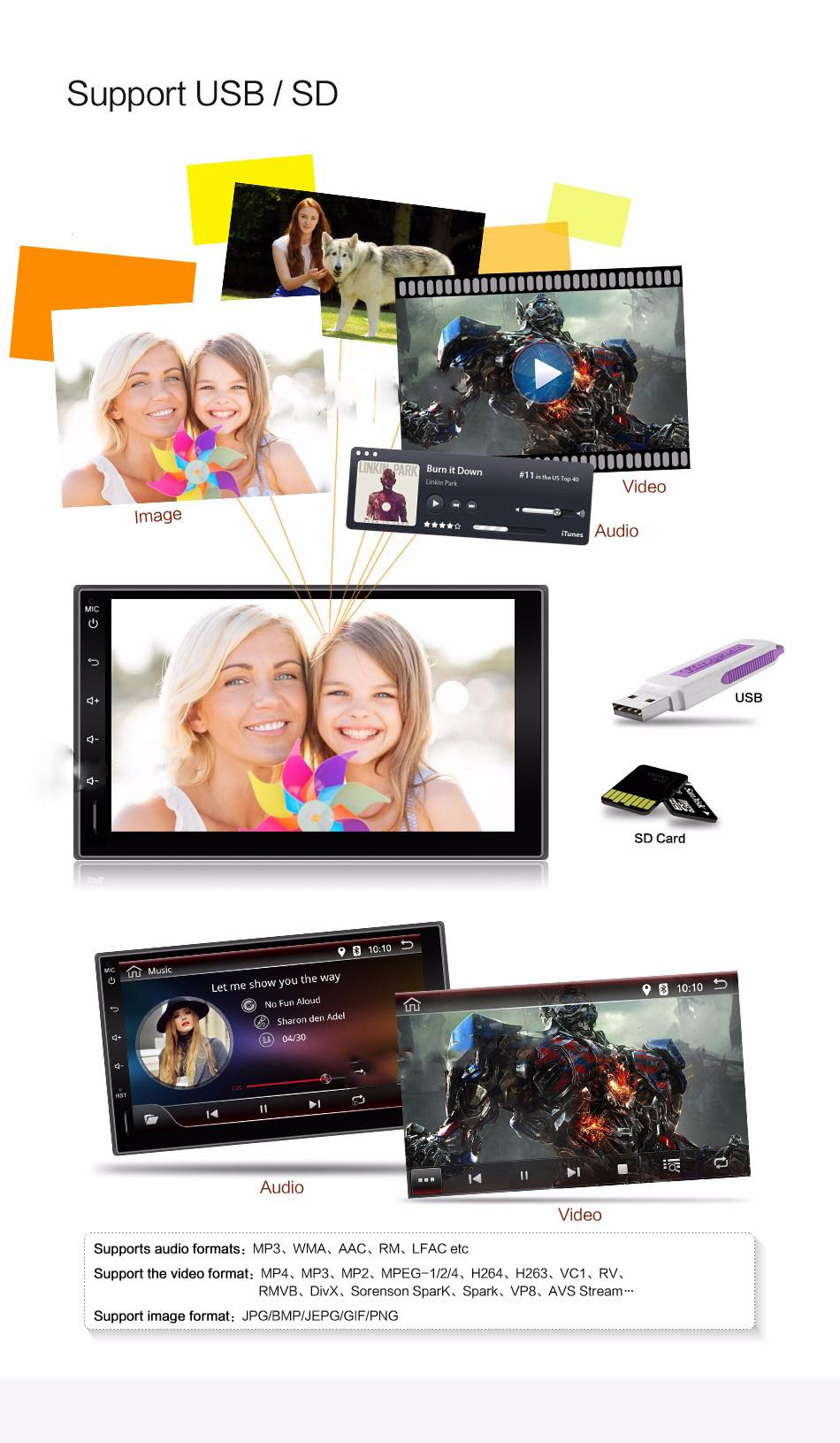 Универсална мултимедия с Android